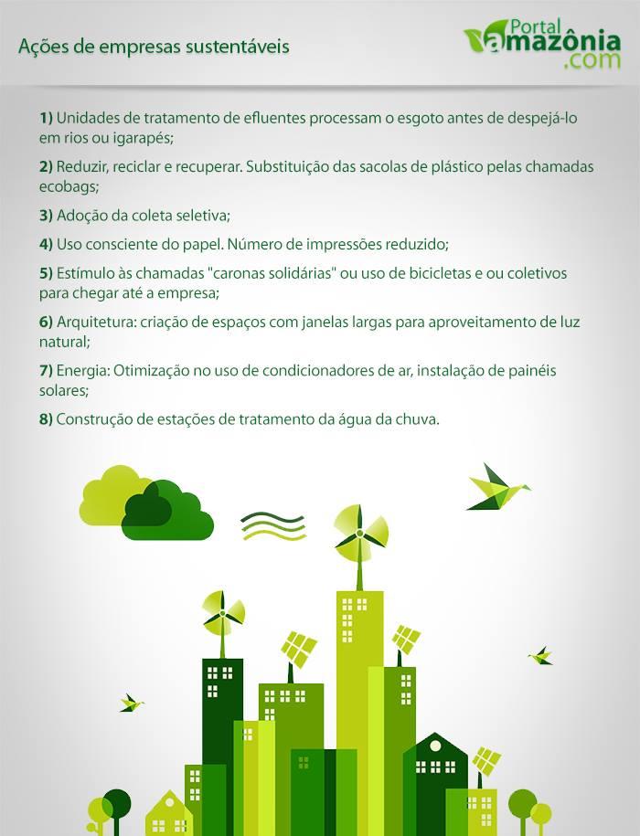 sustentabilidade de empresas